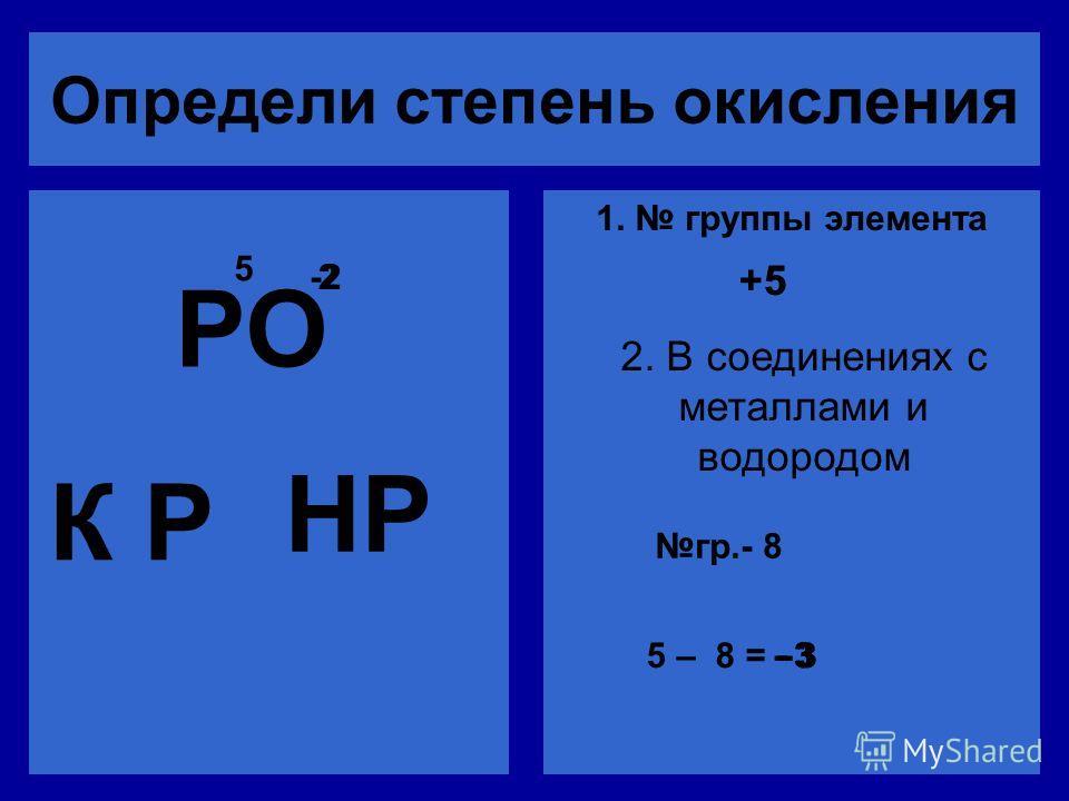 Степень окисления – это заряд приобретаемый элементом в соединении, в результате полной отдачи или принятия электрона. H 2 0 ; O 2 0 ; F 2 0 ; Cl 2 0 ; Ca 0. 2.Степень окисления некоторых элементов в соединении: 3.степень окисления металла совпадает