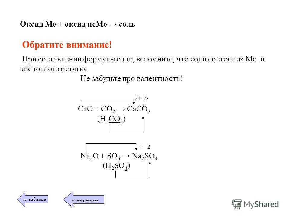 Оксид Ме + оксид неМе соль Обратите внимание! При составлении формулы соли, вспомните, что соли состоят из Ме и кислотного остатка. Не забудьте про валентность! 2+ 2- CaO + CO 2 CaCO 3 (Н 2 СО 3 ) + 2- Na 2 O + SO 3 Na 2 SO 4 (H 2 SO 4 ) к таблице к