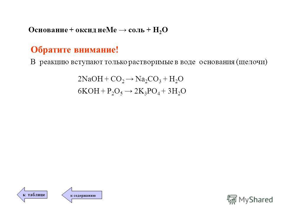 Основание + оксид неМе соль + Н 2 О Обратите внимание! В реакцию вступают только растворимые в воде основания (щелочи) 2NaOH + СO 2 Na 2 CO 3 + H 2 O 6KOH + P 2 O 5 2K 3 PO 4 + 3H 2 O к таблице к содержанию