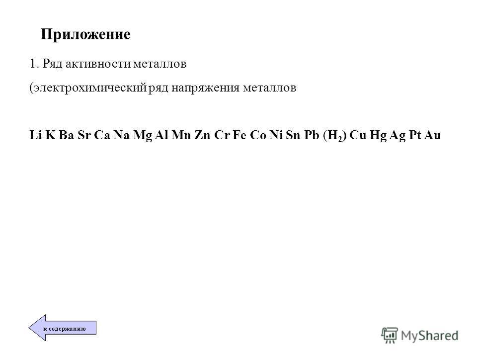 Приложение 1. Ряд активности металлов (электрохимический ряд напряжения металлов Li K Ba Sr Ca Na Mg Al Mn Zn Cr Fe Co Ni Sn Pb (H 2 ) Cu Hg Ag Pt Au к содержанию