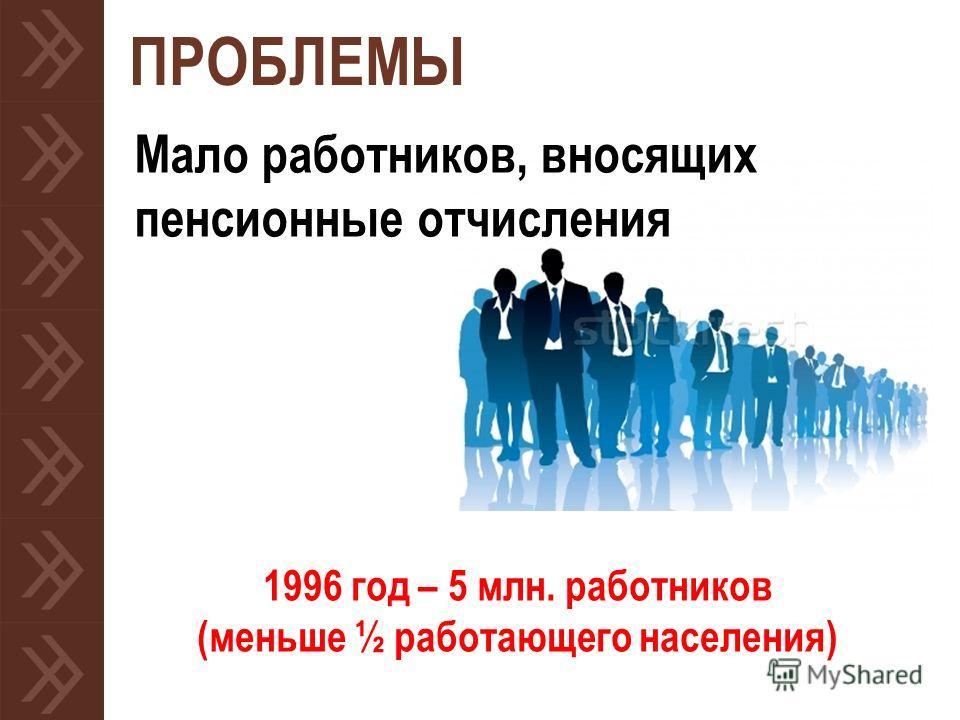 ПРОБЛЕМЫ Мало работников, вносящих пенсионные отчисления 1996 год – 5 млн. работников (меньше ½ работающего населения)
