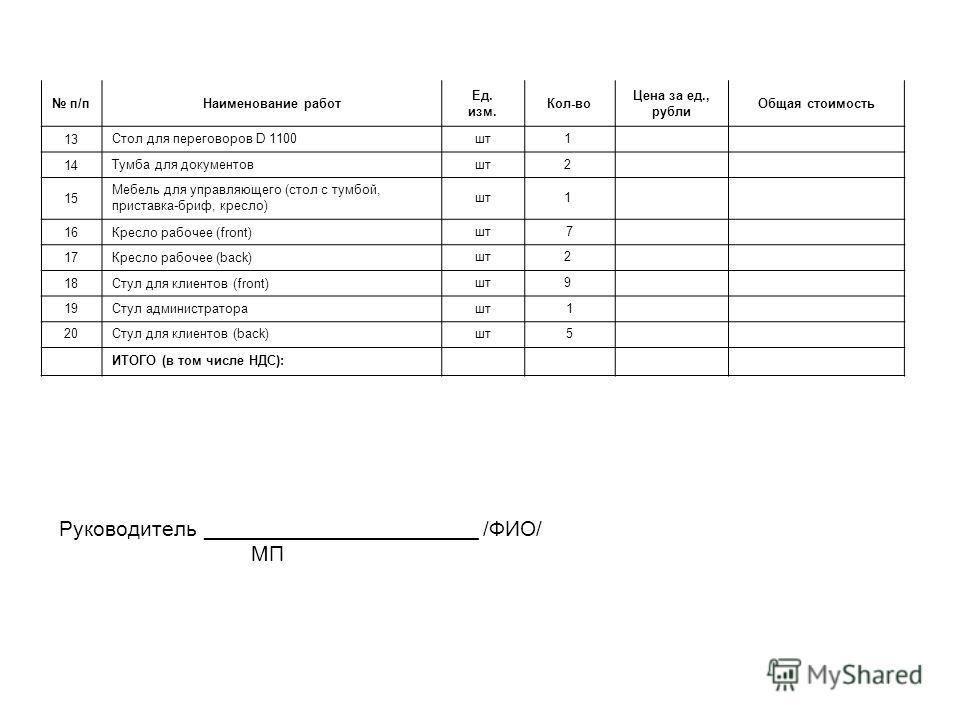 п/пНаименование работ Ед. изм. Кол-во Цена за ед., рубли Общая стоимость 13Стол для переговоров D 1100шт1 14Тумба для документовшт2 15 Мебель для управляющего (стол с тумбой, приставка-бриф, кресло) шт1 16Кресло рабочее (front)шт7 17Кресло рабочее (b
