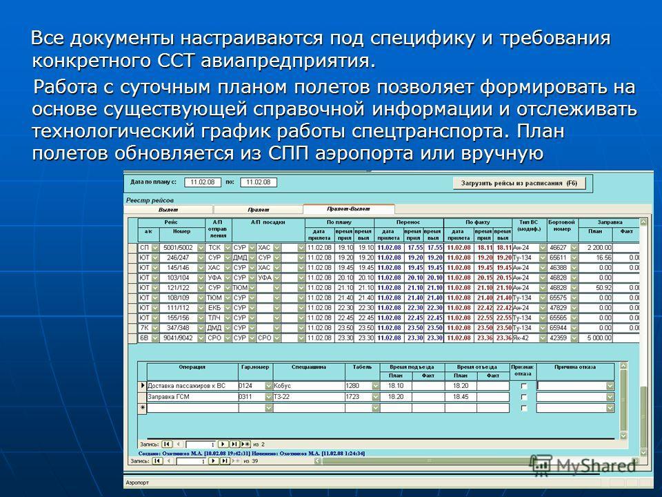 Все документы настраиваются под специфику и требования конкретного ССТ авиапредприятия. Все документы настраиваются под специфику и требования конкретного ССТ авиапредприятия. Работа с суточным планом полетов позволяет формировать на основе существую