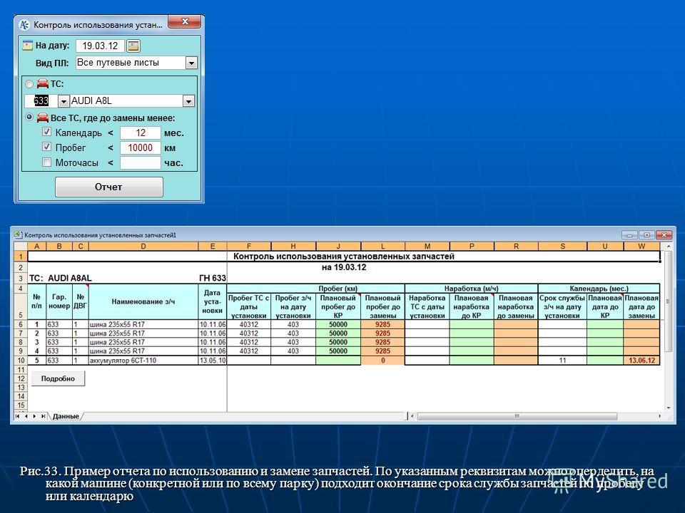 Рис.33. Пример отчета по использованию и замене запчастей. По указанным реквизитам можно оперделить, на какой машине (конкретной или по всему парку) подходит окончание срока службы запчастей по пробегу или календарю
