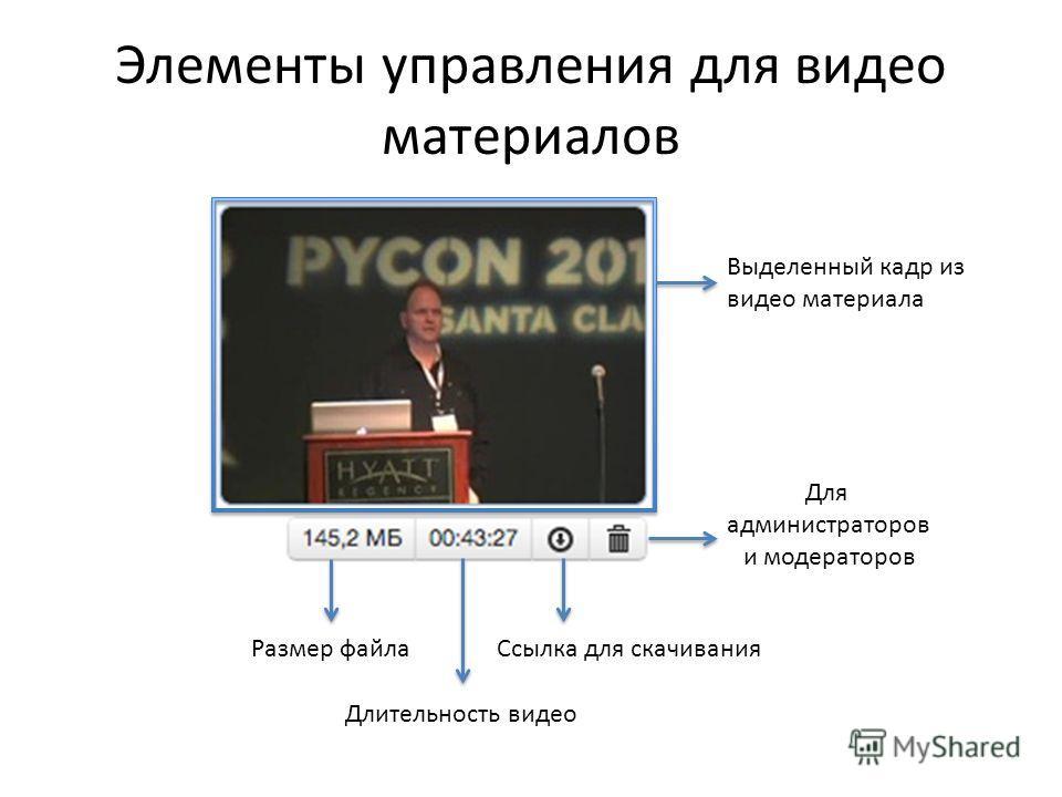 Элементы управления для видео материалов Размер файла Длительность видео Ссылка для скачивания Для администраторов и модераторов Выделенный кадр из видео материала