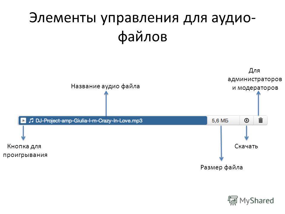 Элементы управления для аудио- файлов Название аудио файла Для администраторов и модераторов Скачать Размер файла Кнопка для проигрывания