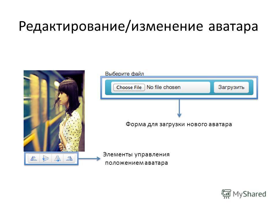 Редактирование/изменение аватара Форма для загрузки нового аватара Элементы управления положением аватара