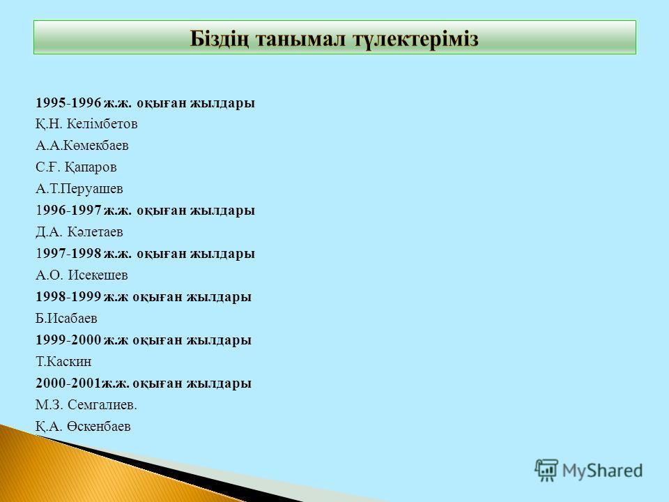 1995-1996 ж.ж. оқыған жылдары Қ.Н. Келімбетов А.А.Көмекбаев С.Ғ. Қапаров А.Т.Перуашев 1996-1997 ж.ж. оқыған жылдары Д.А. Кәлетаев 1997-1998 ж.ж. оқыған жылдары А.О. Исекешев 1998-1999 ж.ж оқыған жылдары Б.Исабаев 1999-2000 ж.ж оқыған жылдары Т.Каскин