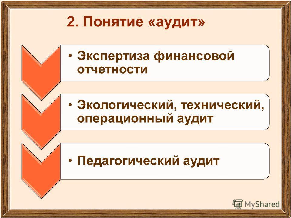 2. Понятие «аудит»