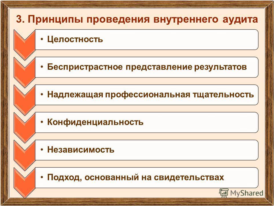 3. Принципы проведения внутреннего аудита