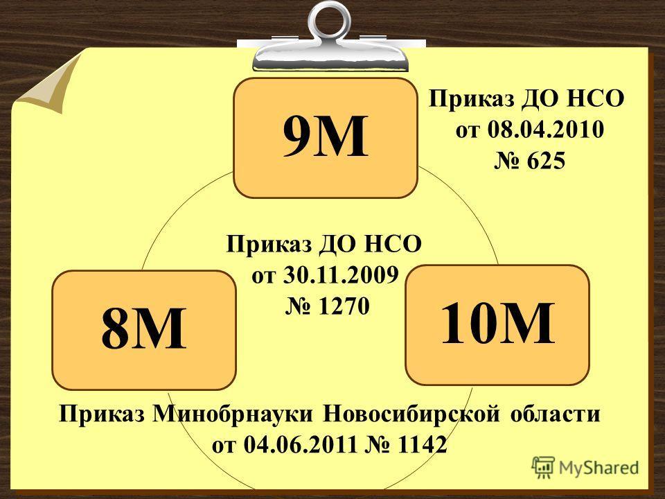 9М10М8М Приказ ДО НСО от 30.11.2009 1270 Приказ ДО НСО от 08.04.2010 625 Приказ Минобрнауки Новосибирской области от 04.06.2011 1142