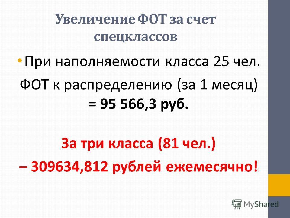 Увеличение ФОТ за счет спецклассов При наполняемости класса 25 чел. ФОТ к распределению (за 1 месяц) = 95 566,3 руб. За три класса (81 чел.) – 309634,812 рублей ежемесячно!