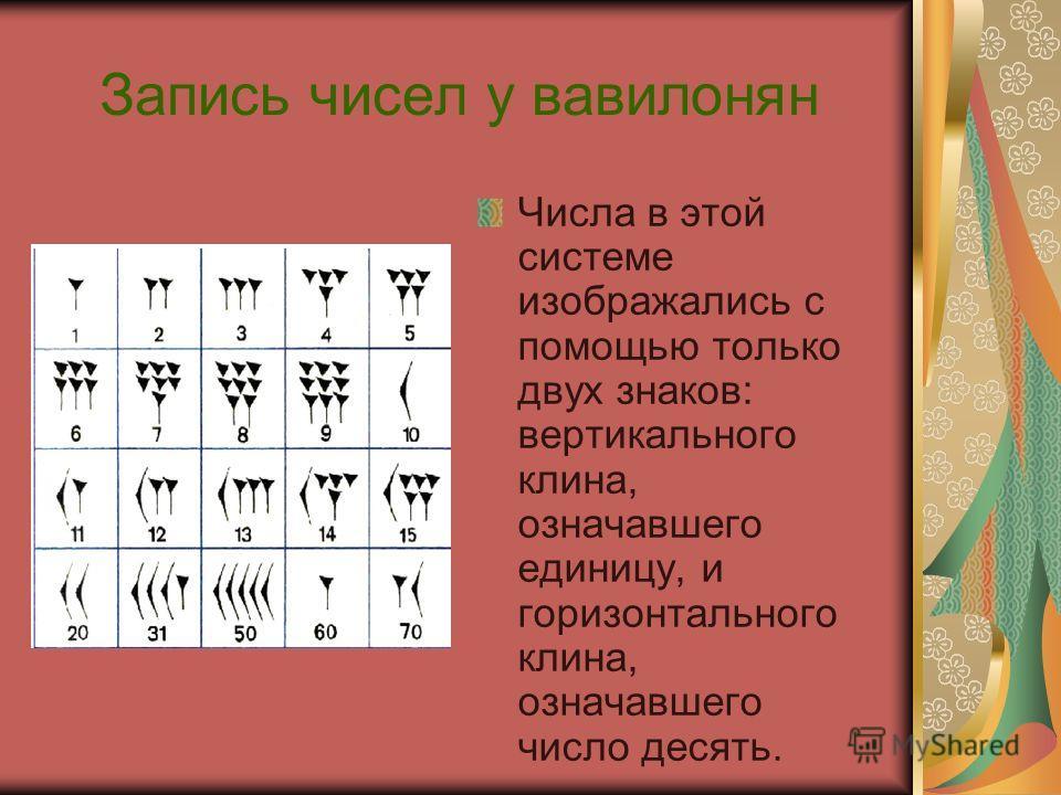 Запись чисел у вавилонян Числа в этой системе изображались с помощью только двух знаков: вертикального клина, означавшего единицу, и горизонтального клина, означавшего число десять.