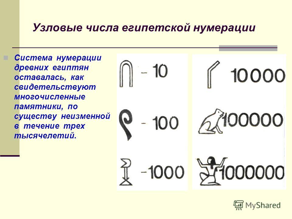 Узловые числа египетской нумерации Система нумерации древних египтян оставалась, как свидетельствуют многочисленные памятники, по существу неизменной в течение трех тысячелетий.