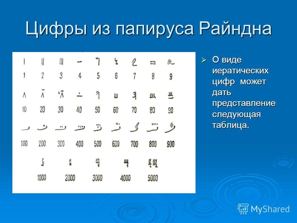Цифры из папируса Райндна О виде иератических цифр может дать представление следующая таблица. О виде иератических цифр может дать представление следующая таблица.