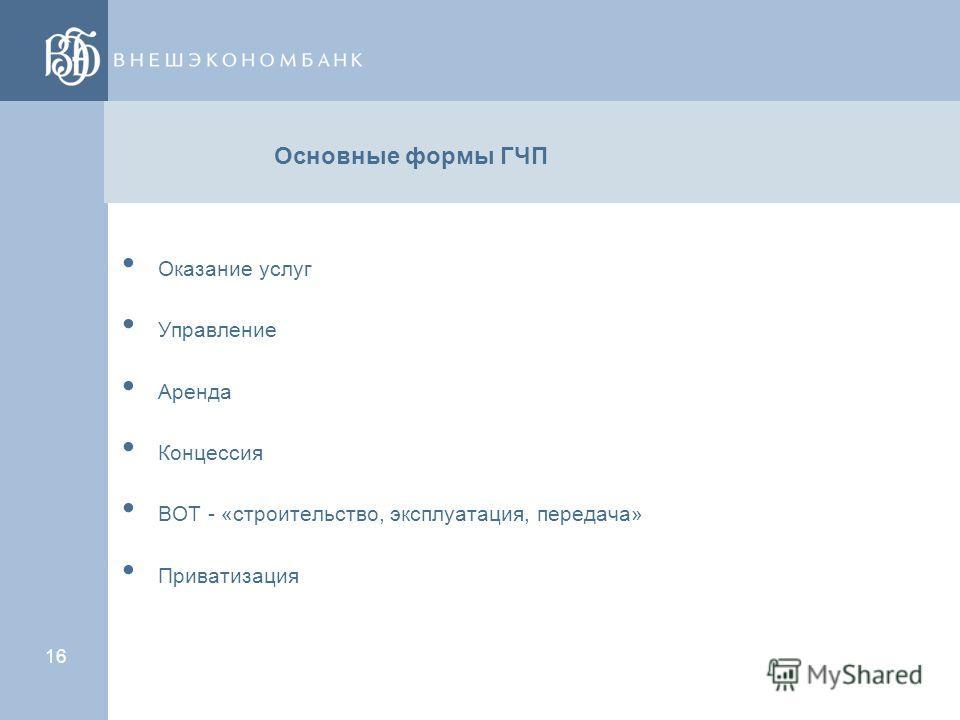 15 Содержание ГЧП Юридические модели ГЧП Организация управления проектом ГЧП Обеспечение обязательств ОГМУ по проектам ГЧП