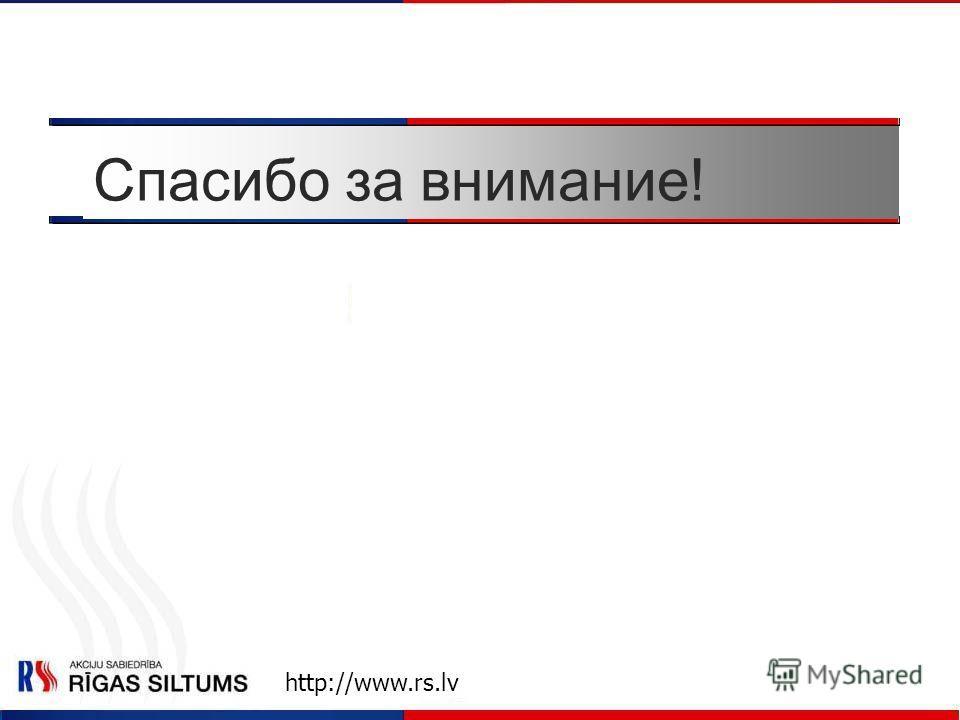 Спасибо за внимание! http://www.rs.lv