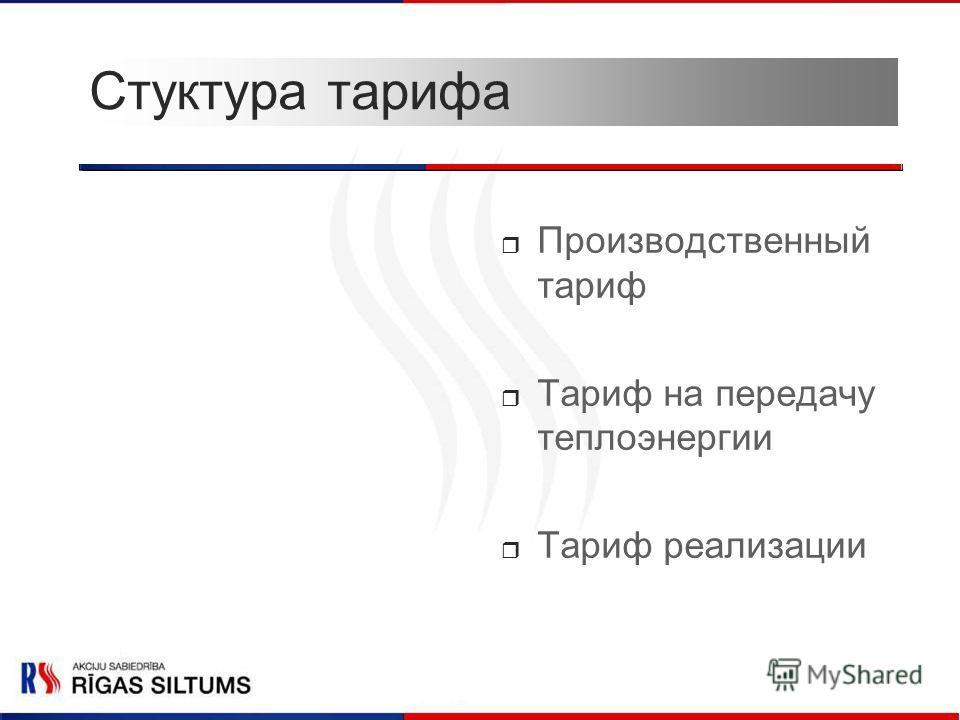 Стуктура тарифа Производственный тариф Тариф на передачу теплоэнергии Тариф реализации