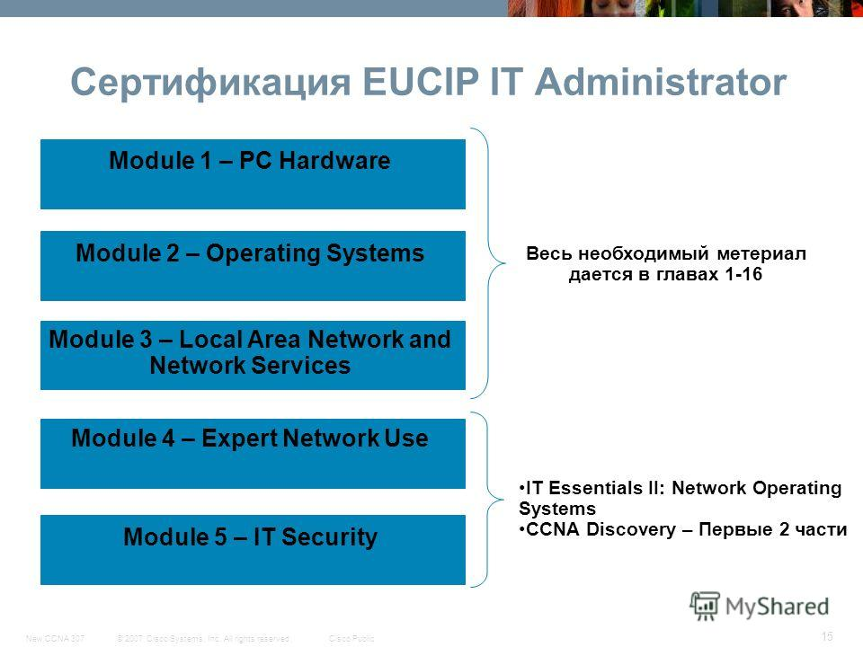 © 2007 Cisco Systems, Inc. All rights reserved.Cisco PublicNew CCNA 307 15 Сертификация EUCIP IT Administrator Весь необходимый метериал дается в главах 1-16 Module 3 – Local Area Network and Network Services Module 1 – PC Hardware Module 2 – Operati