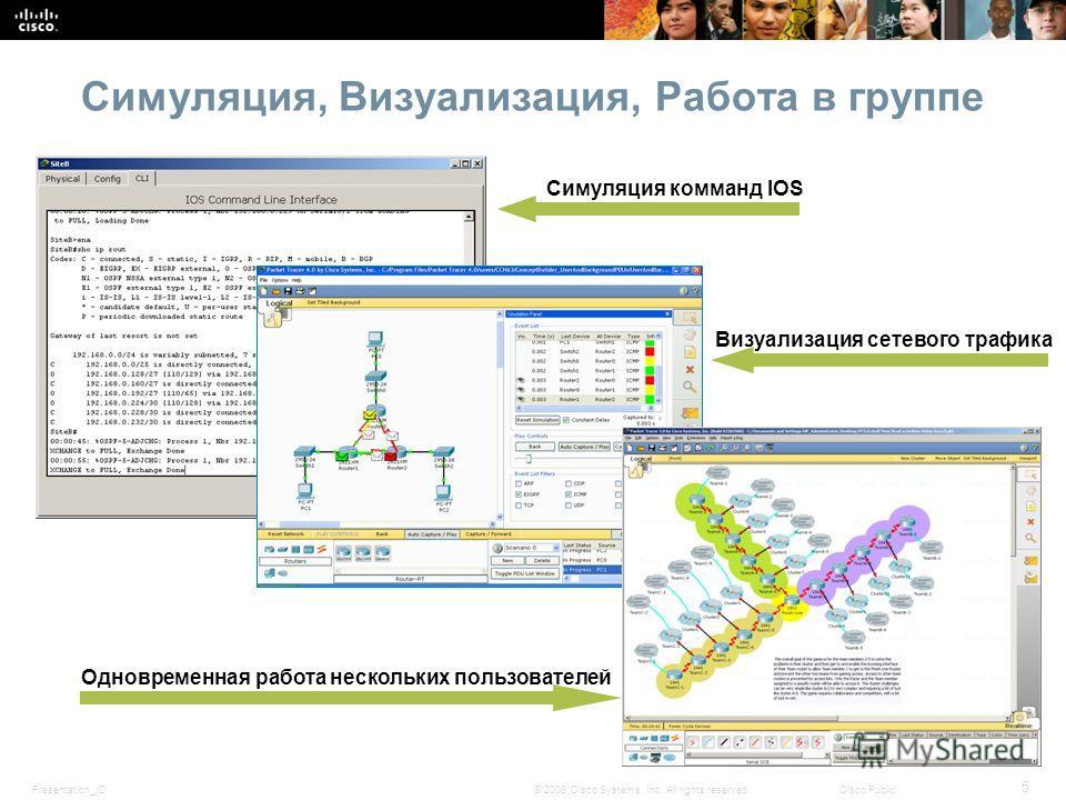 Presentation_ID 5 © 2008 Cisco Systems, Inc. All rights reserved.Cisco Public Симуляция, Визуализация, Работа в группе Одновременная работа нескольких пользователей Симуляция комманд IOS Визуализация сетевого трафика