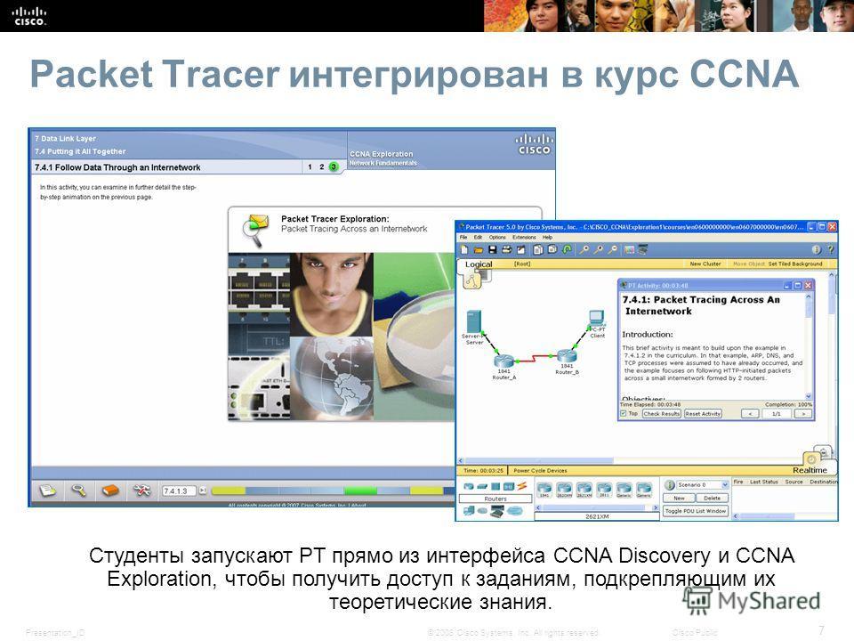 Лабораторные Cisco Ccna Discovery 4 1