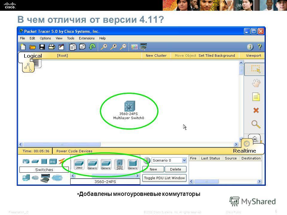 Presentation_ID 6 © 2008 Cisco Systems, Inc. All rights reserved.Cisco Public В чем отличия от версии 4.11? Добавлены многоуровневые коммутаторы