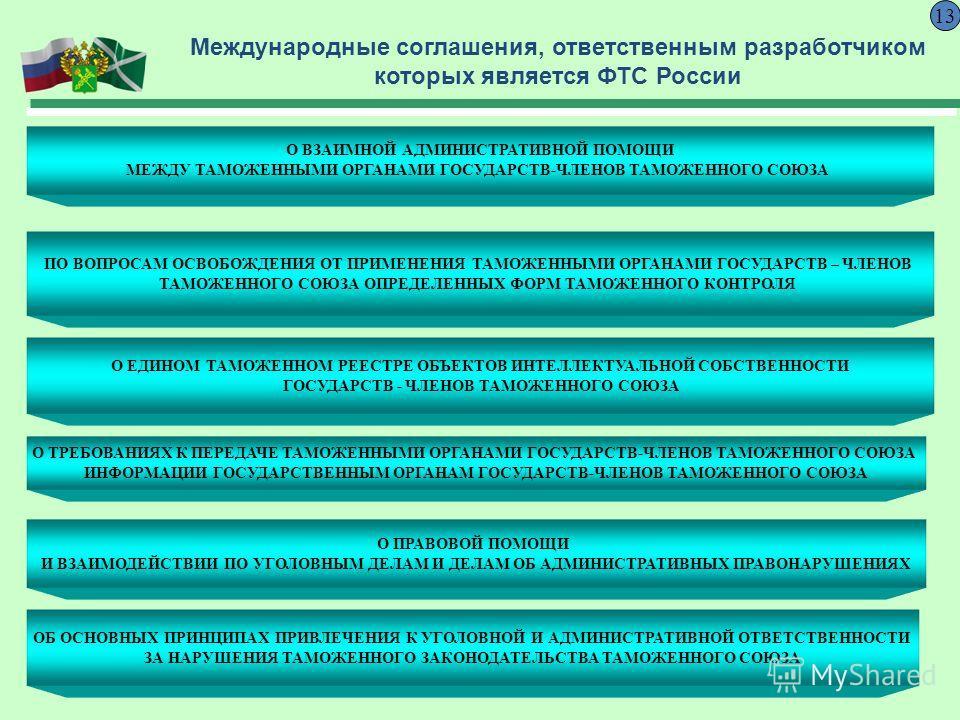 Международные соглашения, ответственным разработчиком которых является ФТС России ПО ВОПРОСАМ ОСВОБОЖДЕНИЯ ОТ ПРИМЕНЕНИЯ ТАМОЖЕННЫМИ ОРГАНАМИ ГОСУДАРСТВ – ЧЛЕНОВ ТАМОЖЕННОГО СОЮЗА ОПРЕДЕЛЕННЫХ ФОРМ ТАМОЖЕННОГО КОНТРОЛЯ 13 О ЕДИНОМ ТАМОЖЕННОМ РЕЕСТРЕ