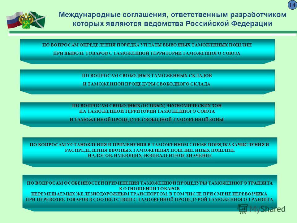 Международные соглашения, ответственным разработчиком которых являются ведомства Российской Федерации ПО ВОПРОСАМ УСТАНОВЛЕНИЯ И ПРИМЕНЕНИЯ В ТАМОЖЕННОМ СОЮЗЕ ПОРЯДКА ЗАЧИСЛЕНИЯ И РАСПРЕДЕЛЕНИЯ ВВОЗНЫХ ТАМОЖЕННЫХ ПОШЛИН, ИНЫХ ПОШЛИН, НАЛОГОВ, ИМЕЮЩИХ