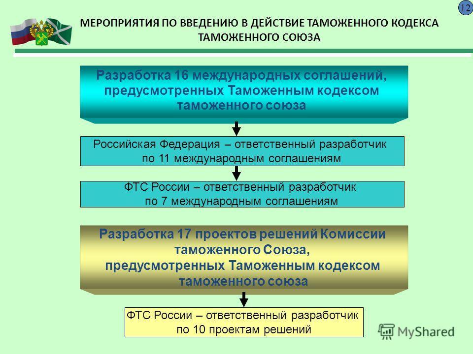 МЕРОПРИЯТИЯ ПО ВВЕДЕНИЮ В ДЕЙСТВИЕ ТАМОЖЕННОГО КОДЕКСА ТАМОЖЕННОГО СОЮЗА Разработка 16 международных соглашений, предусмотренных Таможенным кодексом таможенного союза Разработка 17 проектов решений Комиссии таможенного Союза, предусмотренных Таможенн