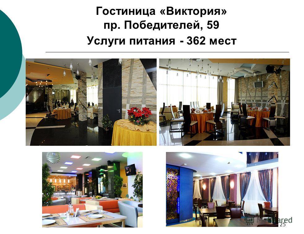 25 Гостиница «Виктория» пр. Победителей, 59 Услуги питания - 362 мест