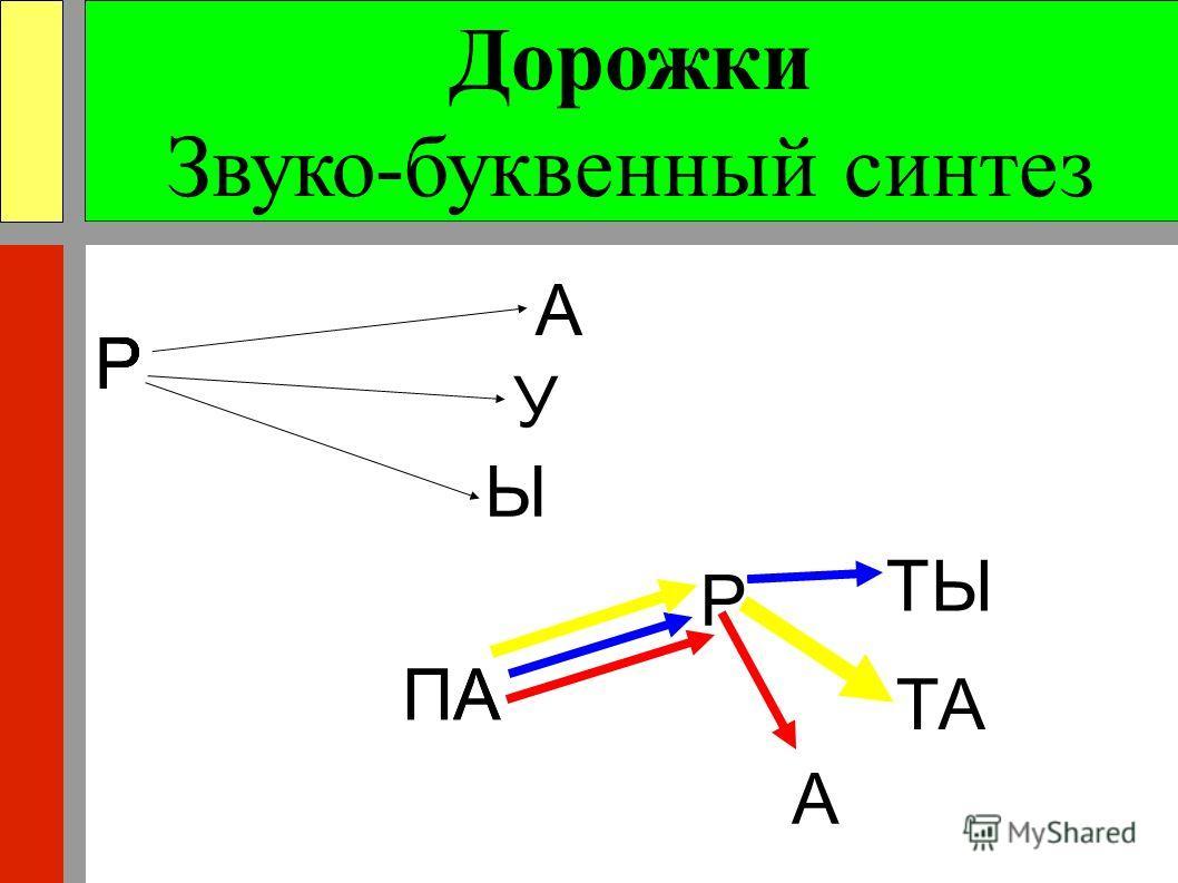 Дорожки Звуко-буквенный синтез РР А У Ы ПА РР Р ТЫ ТА ПА А