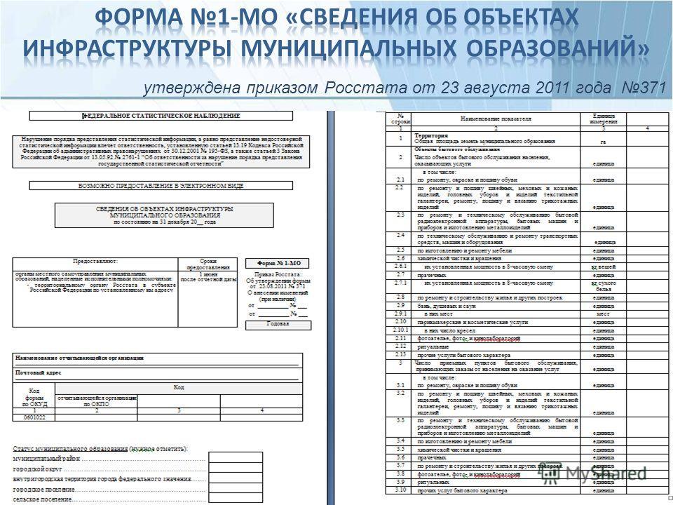 утверждена приказом Росстата от 23 августа 2011 года 371