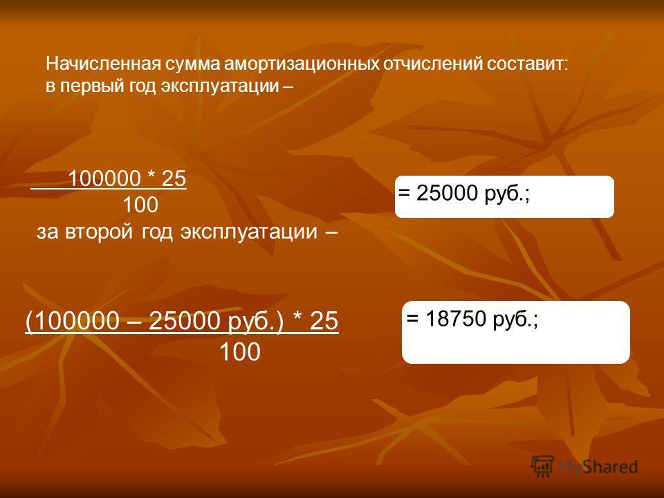 = 25000 руб.; = 18750 руб.; Начисленная сумма амортизационных отчислений составит: в первый год эксплуатации – 100000 * 25 100 за второй год эксплуатации – (100000 – 25000 руб.) * 25 100