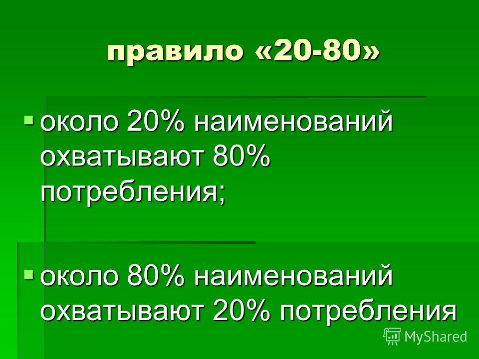 правило «20-80» около 20% наименований охватывают 80% потребления; около 20% наименований охватывают 80% потребления; около 80% наименований охватывают 20% потребления около 80% наименований охватывают 20% потребления