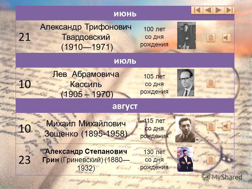 апрель 14 Денис Иванович Фонвизин (1745 – 1792) 265 лет со дня рождения май 16 Иосиф Александрович Бродский (19401996) 70 лет со дня рождения 24 Ольга Федоровна Берггольц (1910-1975) 100 лет со дня рождения 24 Михаил Александрович Шолохов (19051984)