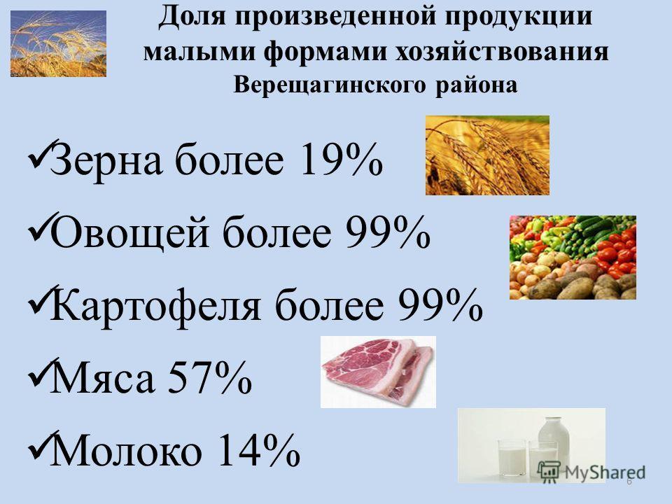Доля произведенной продукции малыми формами хозяйствования Верещагинского района Зерна более 19% Овощей более 99% Картофеля более 99% Мяса 57% Молоко 14% 6