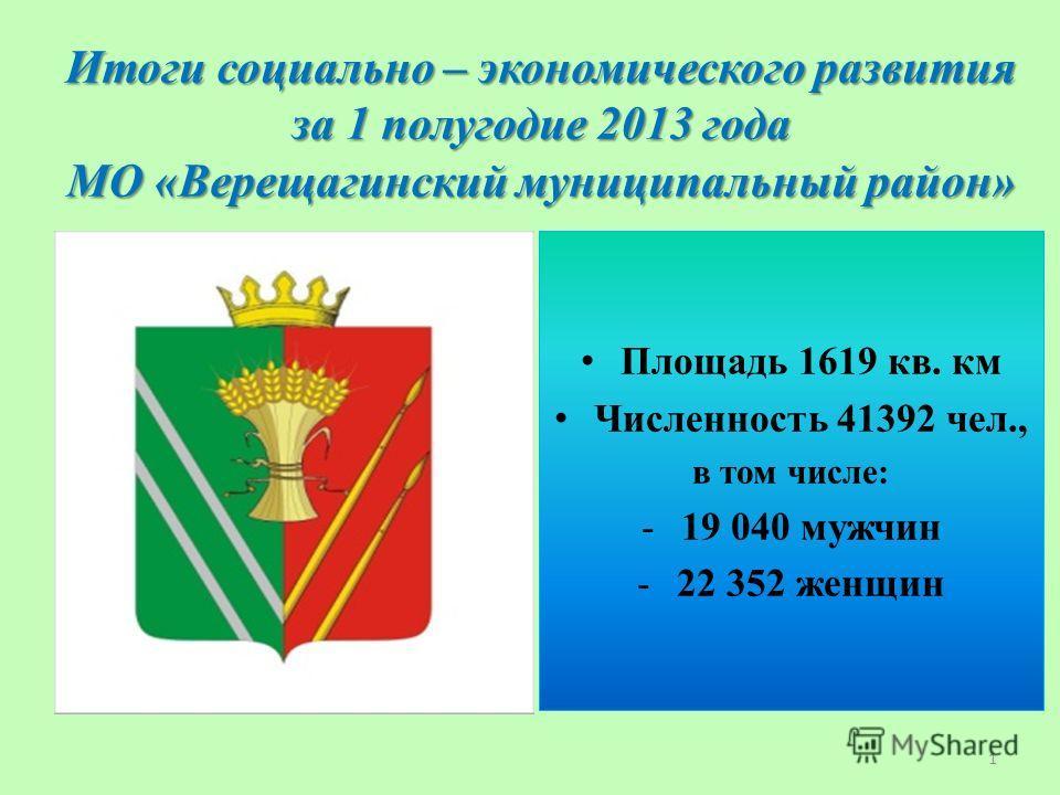 Итоги социально – экономического развития за 1 полугодие 2013 года МО «Верещагинский муниципальный район» Площадь 1619 кв. км Численность 41392 чел., в том числе: -19 040 мужчин -22 352 женщин 1