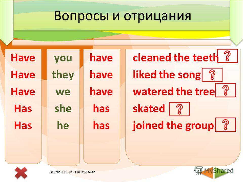 Вопросы и отрицания Have Has Have Has you they we she he you they we she he cleaned the teeth liked the song watered the tree skated joined the group cleaned the teeth liked the song watered the tree skated joined the group have has have has Пухова Л