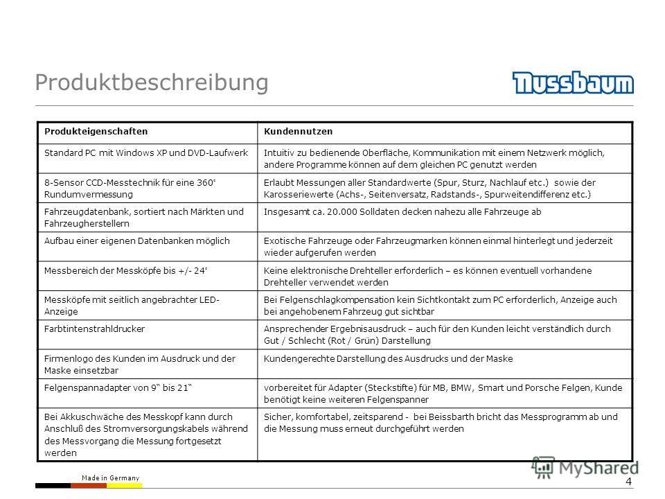 Made in Germany 4 Produktbeschreibung ProdukteigenschaftenKundennutzen Standard PC mit Windows XP und DVD-Laufwerk Intuitiv zu bedienende Oberfläche, Kommunikation mit einem Netzwerk möglich, andere Programme können auf dem gleichen PC genutzt werden