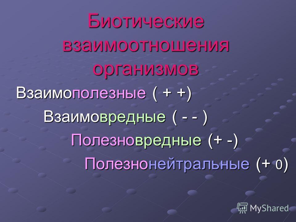 Биотические взаимоотношения организмов Взаимополезные ( + +) Взаимовредные ( - - ) Взаимовредные ( - - ) Полезновредные (+ -) Полезнонейтральные (+ 0 ) Полезнонейтральные (+ 0 )