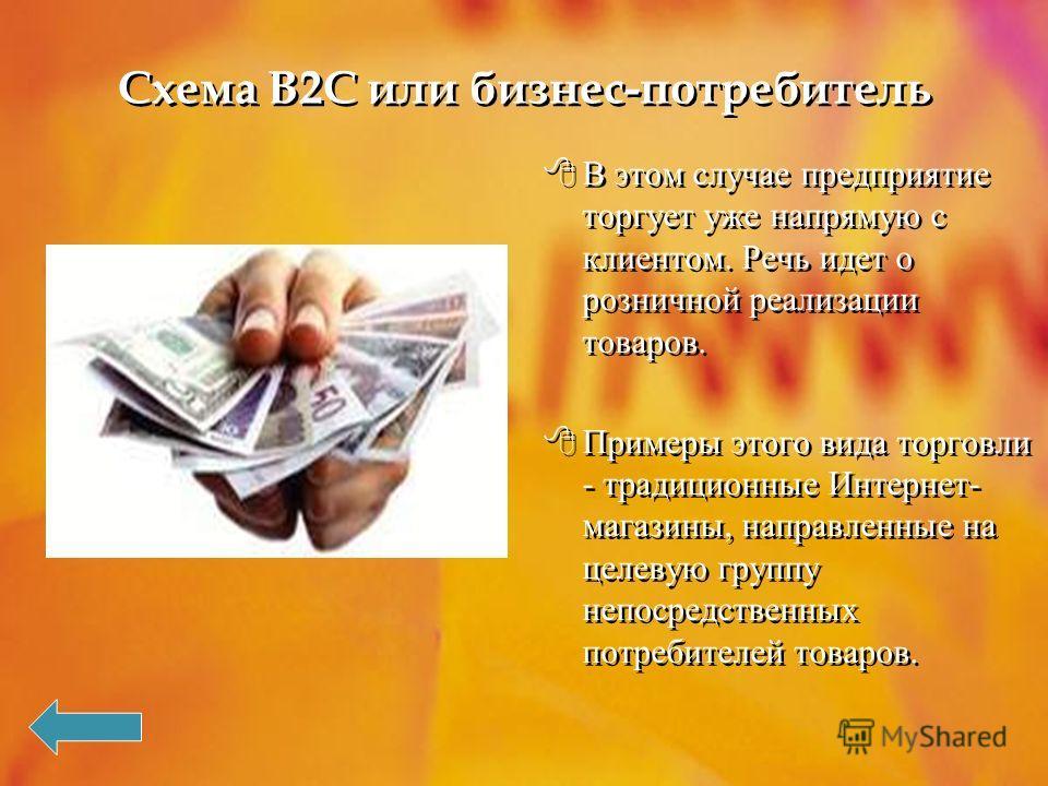 Схема B2C или бизнес-потребитель В этом случае предприятие торгует уже напрямую с клиентом. Речь идет о розничной реализации товаров. Примеры этого вида торговли - традиционные Интернет- магазины, направленные на целевую группу непосредственных потре