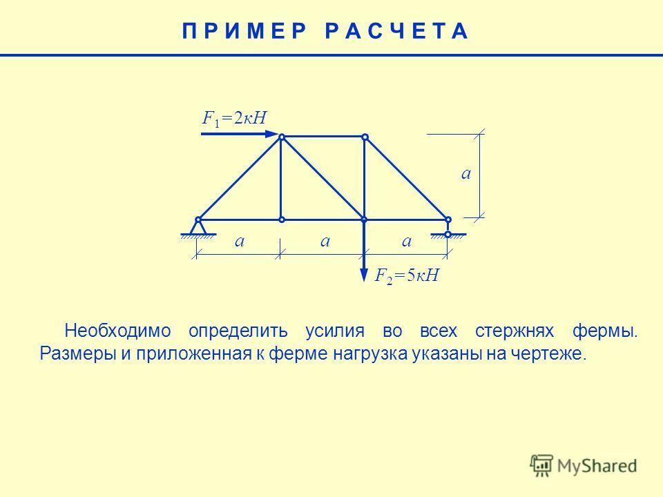 aaa a F 1 = 2кН F 2 = 5кН П Р И М Е Р Р А С Ч Е Т А Необходимо определить усилия во всех стержнях фермы. Размеры и приложенная к ферме нагрузка указаны на чертеже.