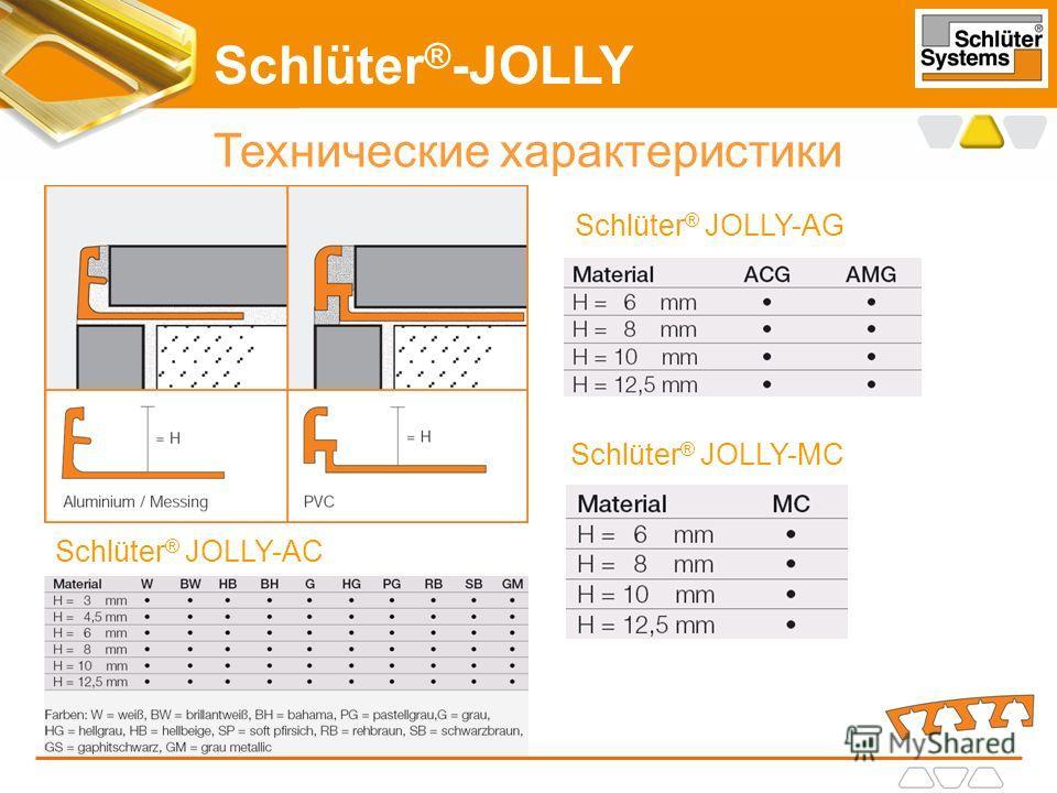 Технические характеристики Schlüter ® JOLLY-AC Schlüter ® JOLLY-AG Schlüter ® JOLLY-MC