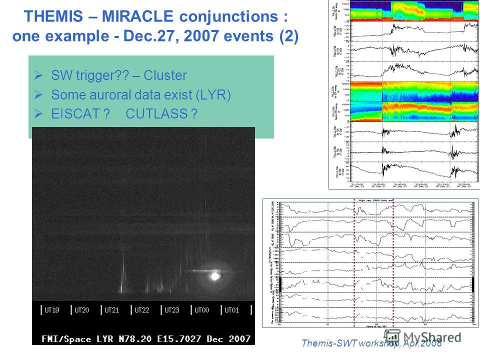 Themis-SWT workshop, Apr.2008 THEMIS – MIRACLE conjunctions : one example - Dec.27, 2007 events (2) SW trigger?? – Cluster Some auroral data exist (LYR) EISCAT ? CUTLASS ?