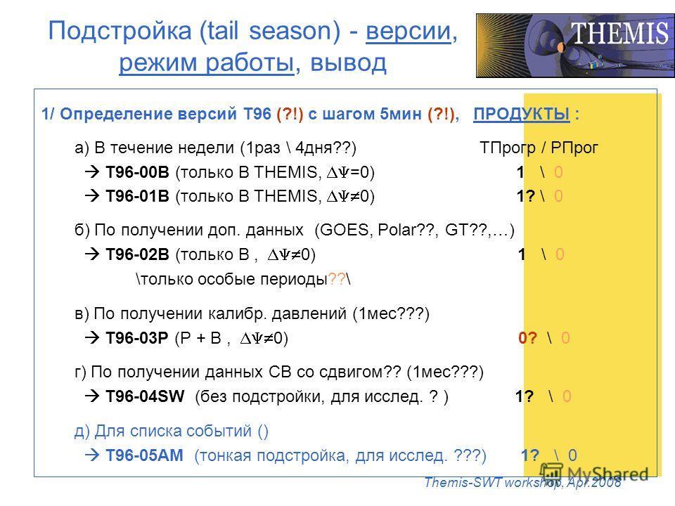 Themis-SWT workshop, Apr.2008 Подстройка (tail season) - версии, режим работы, вывод 1/ Определение версий Т96 (?!) с шагом 5мин (?!), ПРОДУКТЫ : а) В течение недели (1раз \ 4дня??) ТПрогр / РПрог T96-00В (только В THEMIS, =0) 1 \ 0 T96-01В (только В
