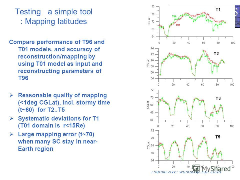 Themis-SWT workshop, Apr.2008 Testing a simple tool : Mapping latitudes Compare performance of T96 and T01 models, and accuracy of reconstruction/mapping by using T01 model as input and reconstructing parameters of T96 Reasonable quality of mapping (