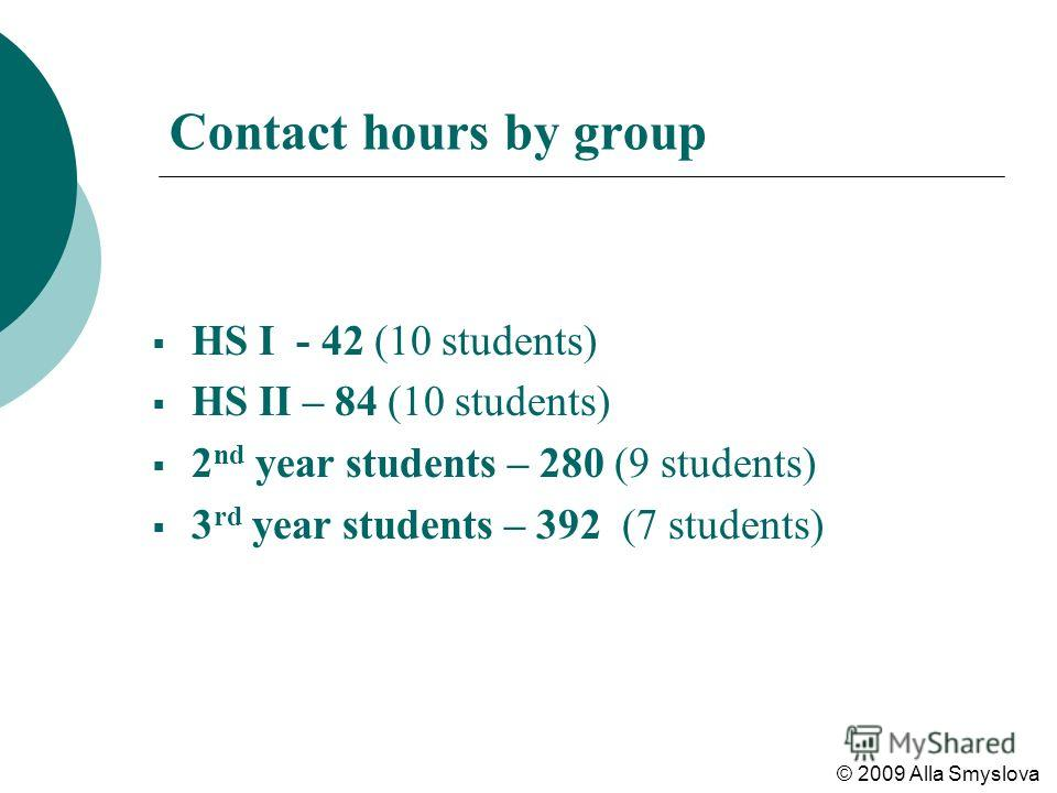 Contact hours by group HS I - 42 (10 students) HS II – 84 (10 students) 2 nd year students – 280 (9 students) 3 rd year students – 392 (7 students) © 2009 Alla Smyslova
