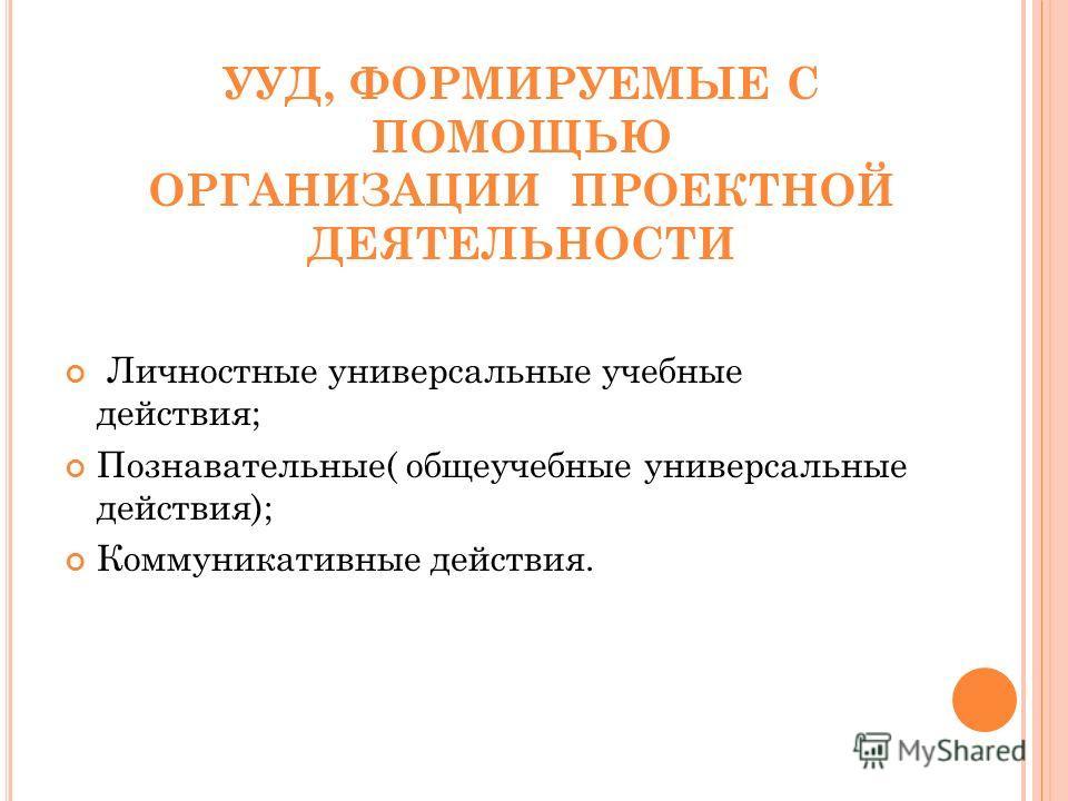 Личностные универсальные учебные действия; Познавательные( общеучебные универсальные действия); Коммуникативные действия. УУД, ФОРМИРУЕМЫЕ С ПОМОЩЬЮ ОРГАНИЗАЦИИ ПРОЕКТНОЙ ДЕЯТЕЛЬНОСТИ
