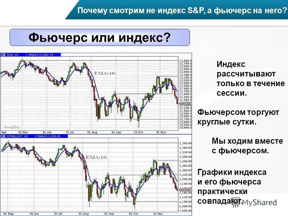 Фьючерс или индекс? Почему смотрим не индекс S&P, а фьючерс на него? Индекс рассчитывают только в течение сессии. Фьючерсом торгуют круглые сутки. Мы ходим вместе с фьючерсом. Графики индекса и его фьючерса практически совпадают.