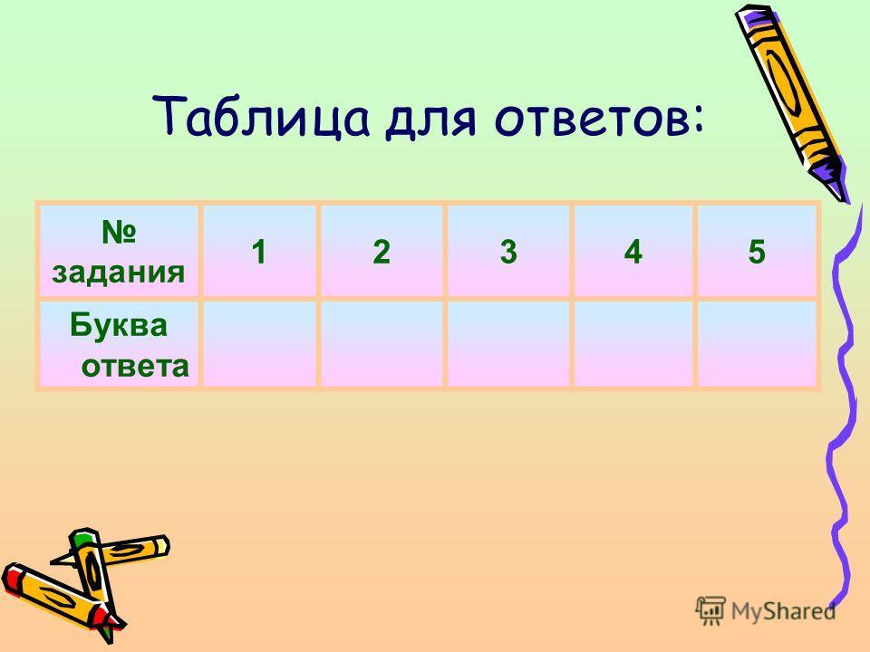 Таблица для ответов: задания 12345 Буква ответа